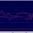 LAPCOMの走行ログデータ(2007/12/15)